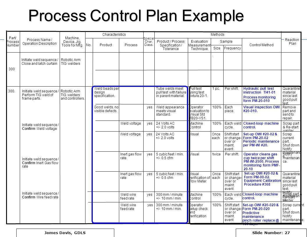 control plan template - solarfm.tk
