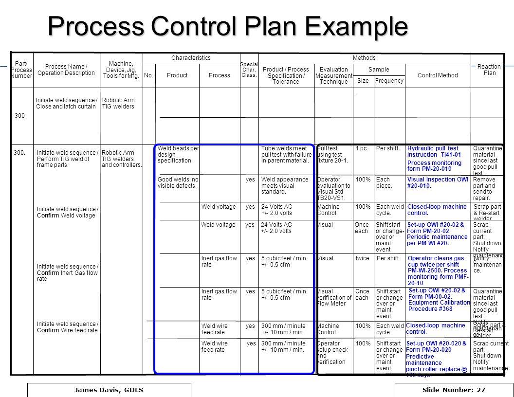 control plan templates