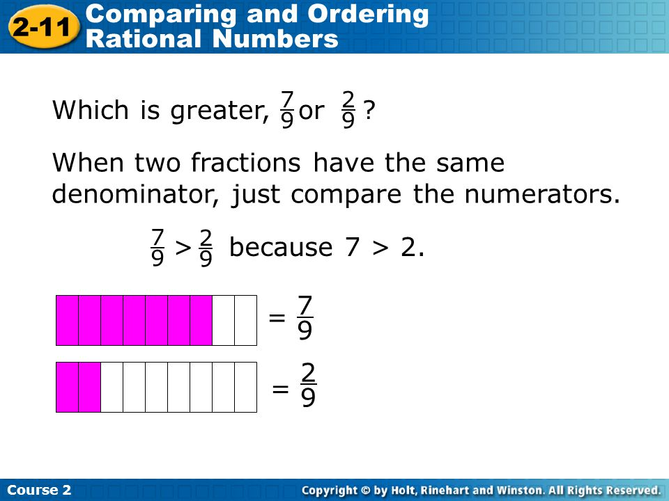 Comparing And Ordering Rational Numbers Ppt Video Online Download