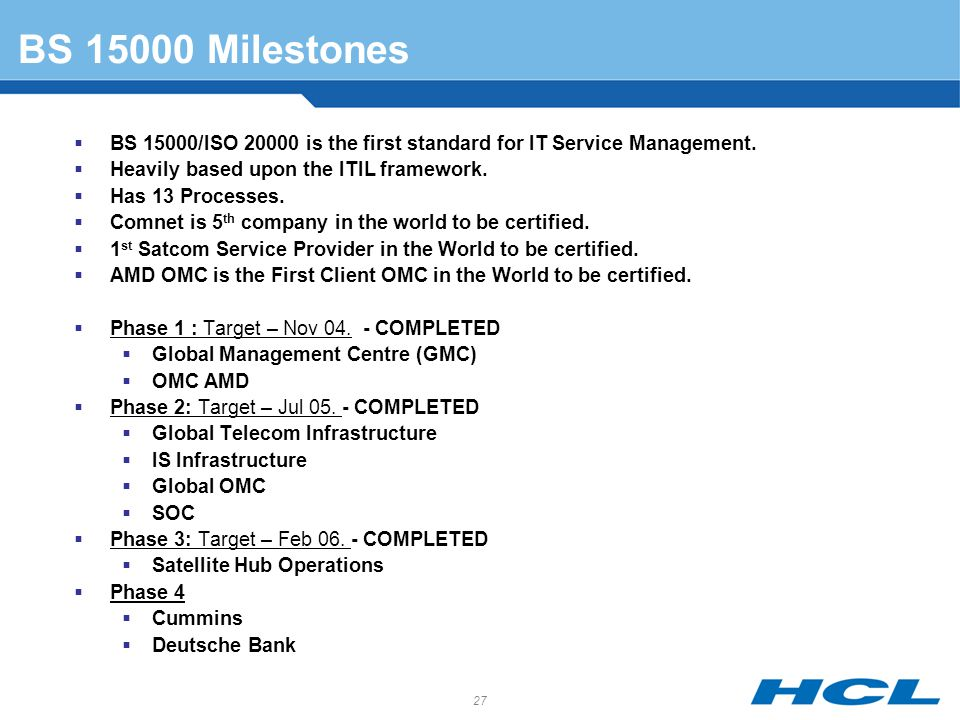 Col t l sharma head quality processes ppt download bs 15000 milestones bs 15000iso 20000 is the first standard for it service management fandeluxe Gallery