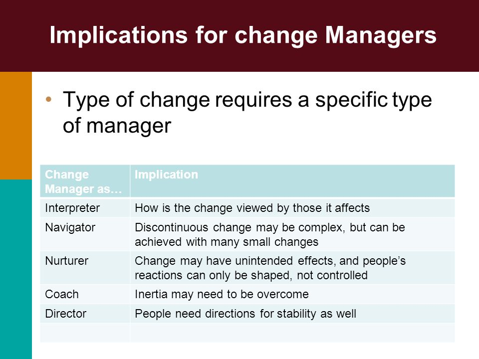 B. Images of Change Management (Palmer)