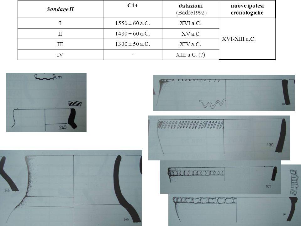 Sondage II C14. datazioni. (Badre1992) nuove ipotesi. cronologiche. I. 1550 ± 60 a.C. XVI a.C.