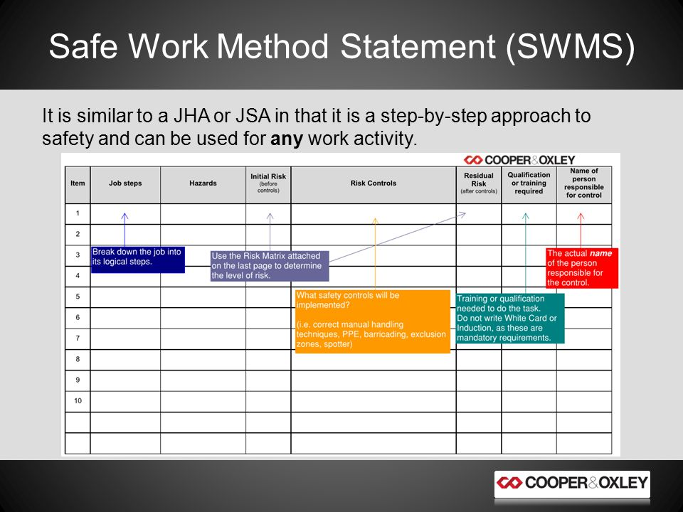 Risk Management Safe Work Method Statements Ppt Video