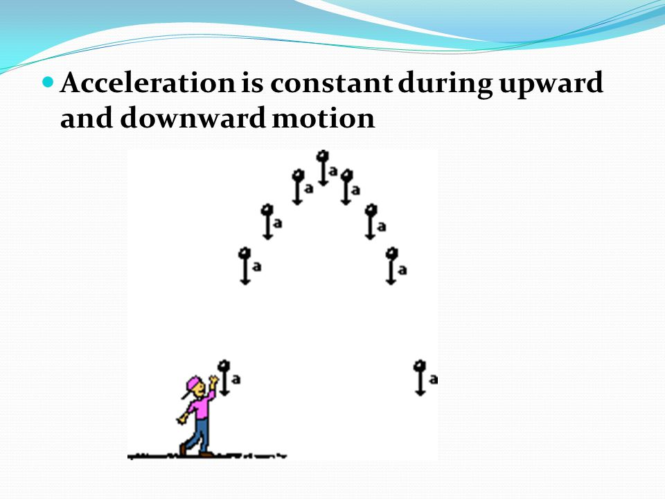 Acceleration is constant during upward and downward motion