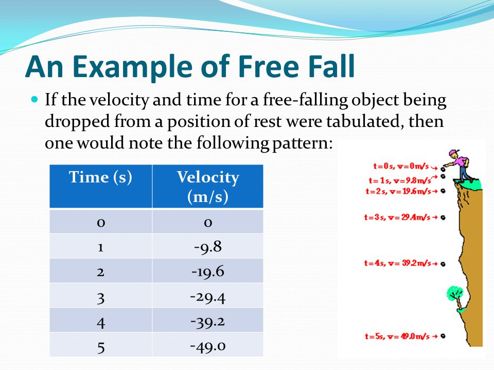 An Example of Free Fall