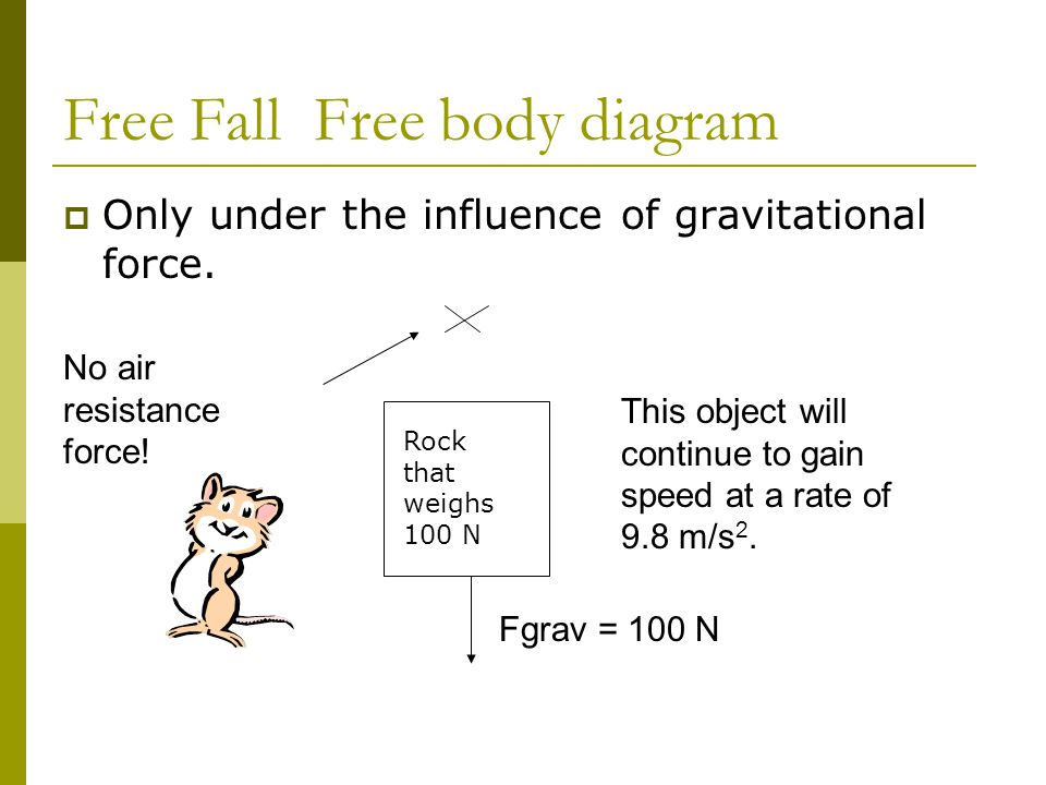 Air Resistance, Free Fall Motion and Falling Objects - ppt download