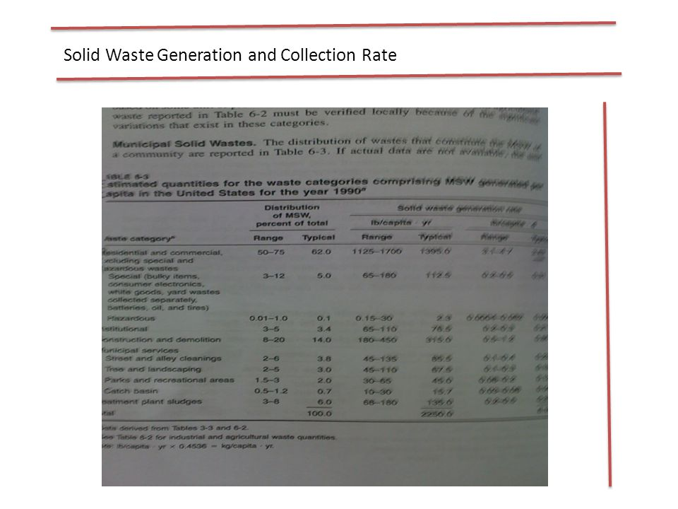 collection of solid waste pdf