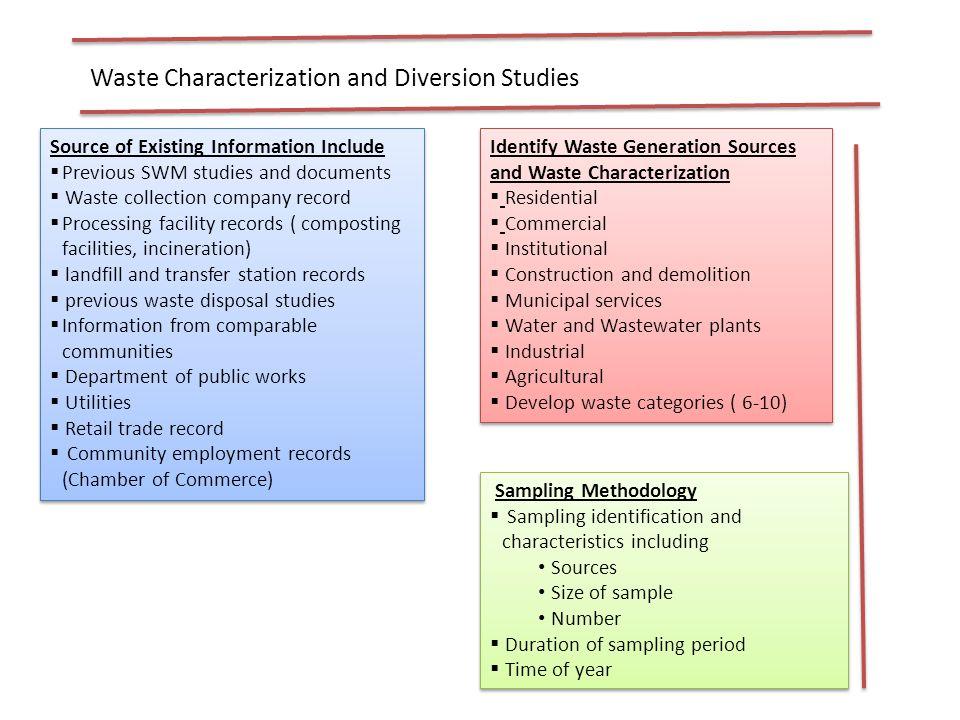 Waste characterisation - Wikipedia