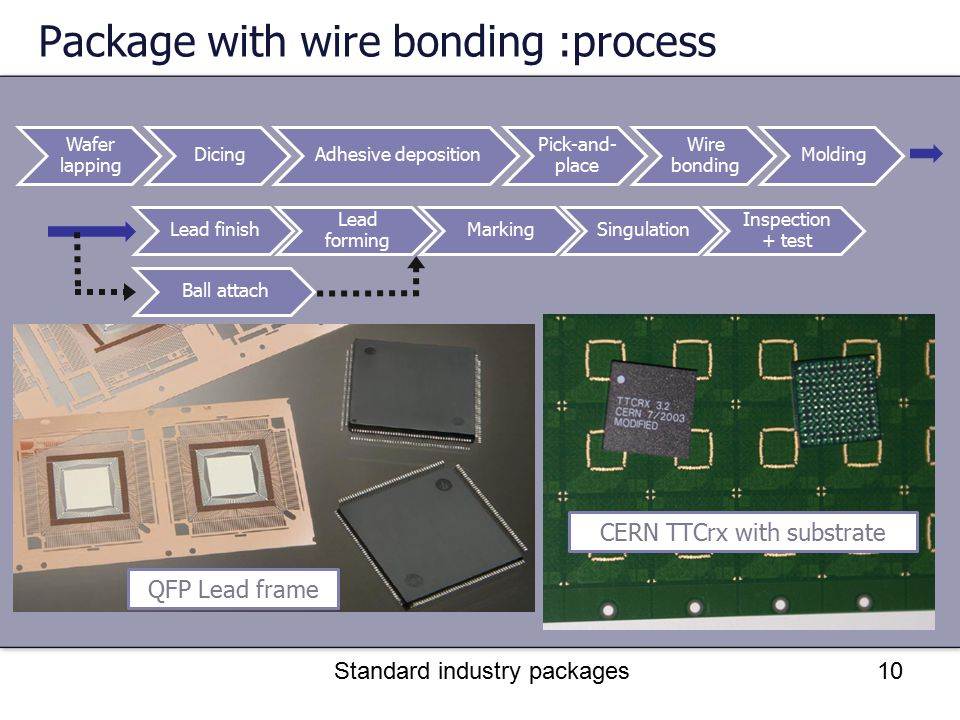 Integrated Circuits Packaging Ppt Video Online Download