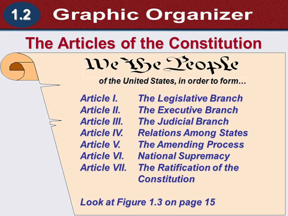 article vi the legislative department Ohio constitution [ the 1851  article ii - legislative article iii - executive article iv - judicial article v - elective franchise article vi - education.