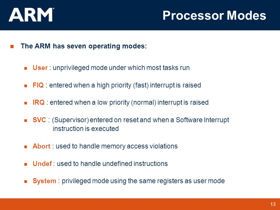 arm processor instruction set