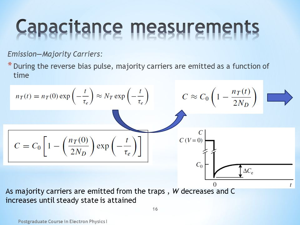 physics a2 coursework capacitors Capacitors are electronic devices which have fixed values of capacitance and negligible resistance the capacitance c is the charge stored in the device, q, divided by the voltage.