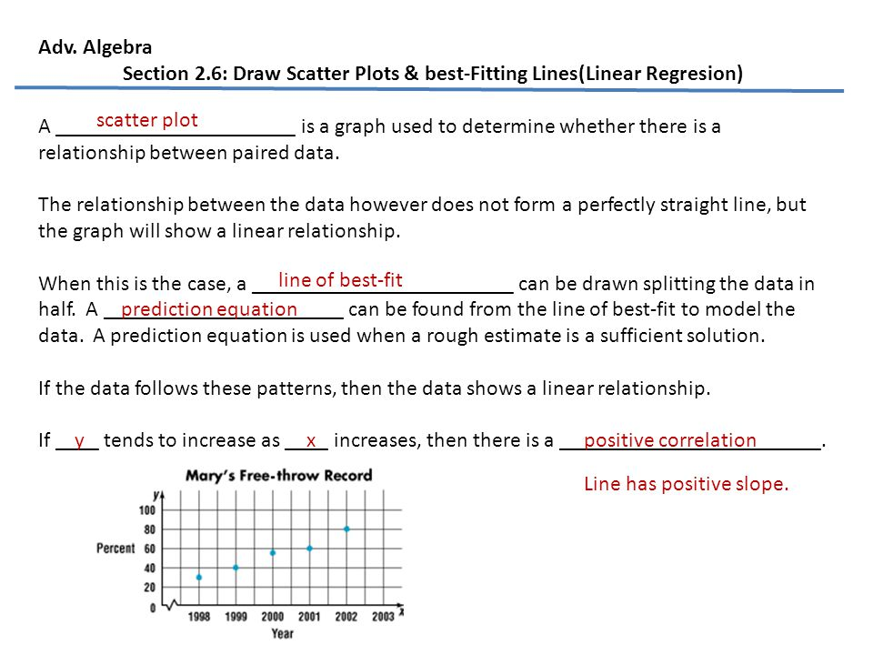 Section 26 Draw Scatter Plots Best Fitting Lineslinear