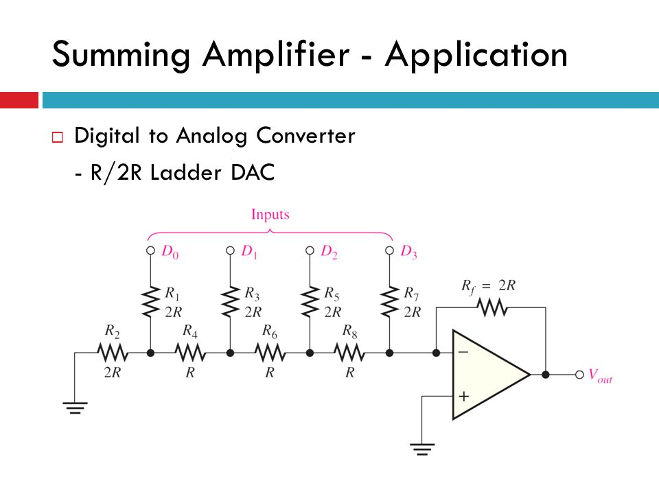 What is a Power Amplifier Types Classes Applications