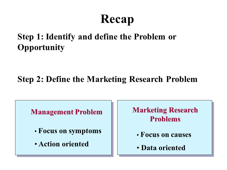 problem identification solving in marketing research View homework help - wk2m from mkt 421 at university of phoenix solving the problem: five-step marketing research approach presentation jamie gardner mkt/421 06/05/2017 the five step market research.