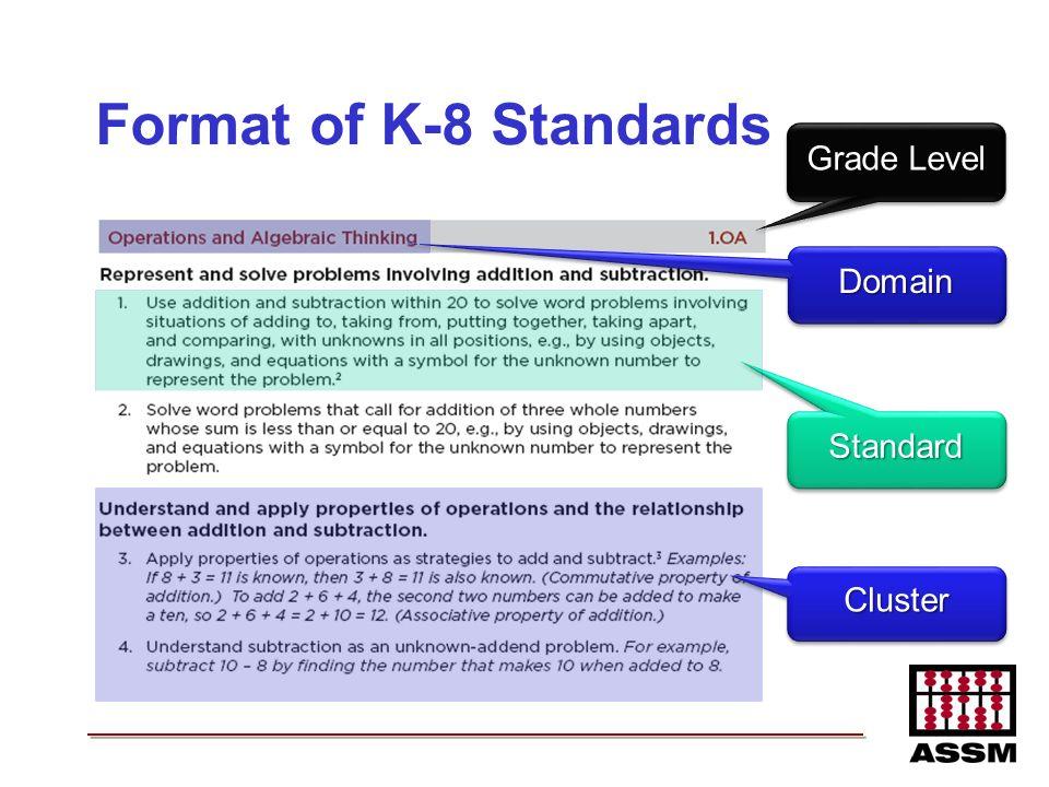 Format of K-8 Standards Grade Level Domain Standard Cluster