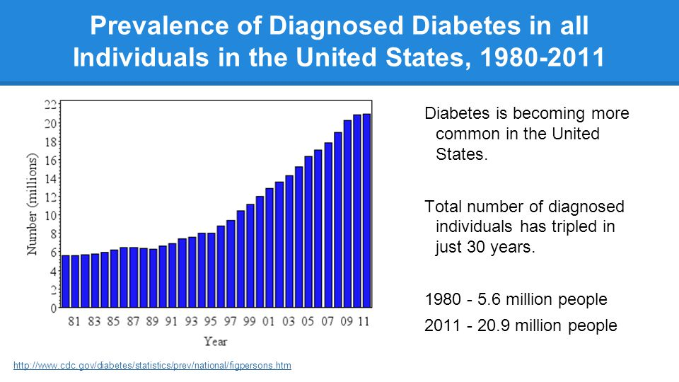 Learning and Diabetes