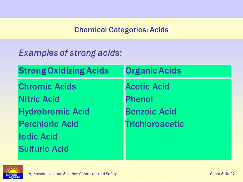 Agrochemicals and Secu...