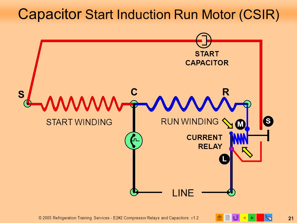 E2 Motors And Motor Starting Ppt Video Online Download