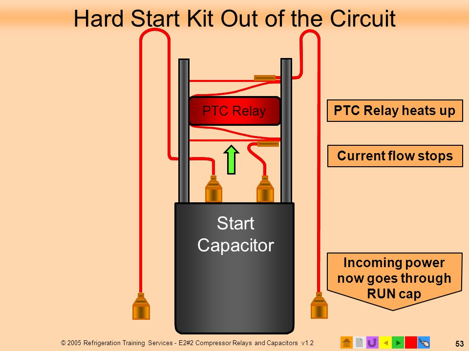 Hard+Start+Kit+Out+of+the+Circuit e2 motors and motor starting ppt video online download compressor hard start kit wiring diagram at honlapkeszites.co