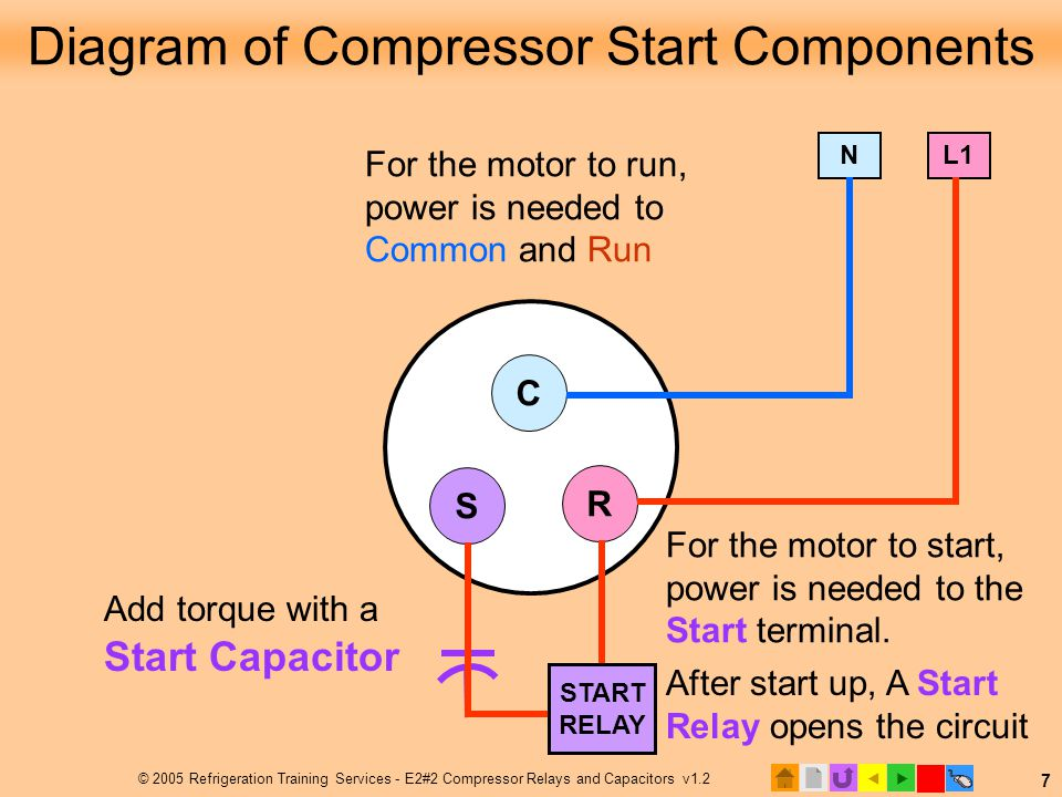 Diagram+of+Compressor+Start+Components e2 motors and motor starting ppt video online download compressor start relay wiring diagram at mifinder.co