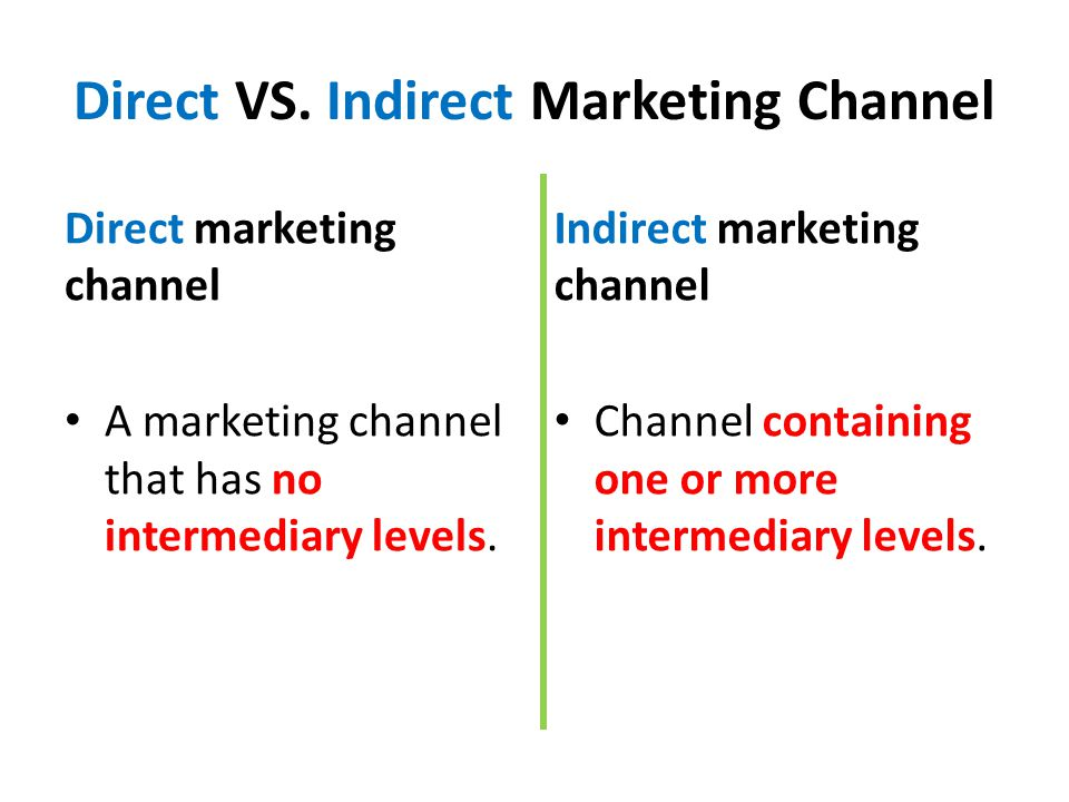 Direct VS. Indirect Marketing Channel