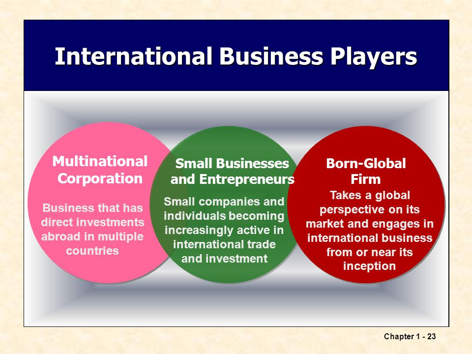 globalization and the multinational corporation multiple The strategy of talent localization in multinational corporations necessary for multinational corporations to carry out the the strategy of talent localization.