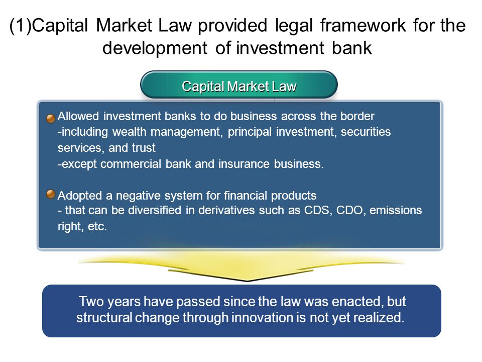 evolution of investment banking Evolution of investment banking in india 5 the origin of investment banking in india can be traced back to the 19th century when european merchant banks set-up their agency houses in the country to assist in the setting of new projects.