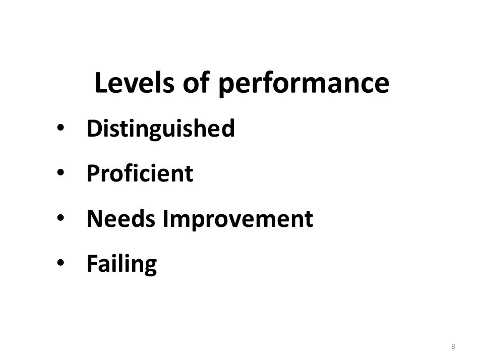 Levels of performance Distinguished Proficient Needs Improvement