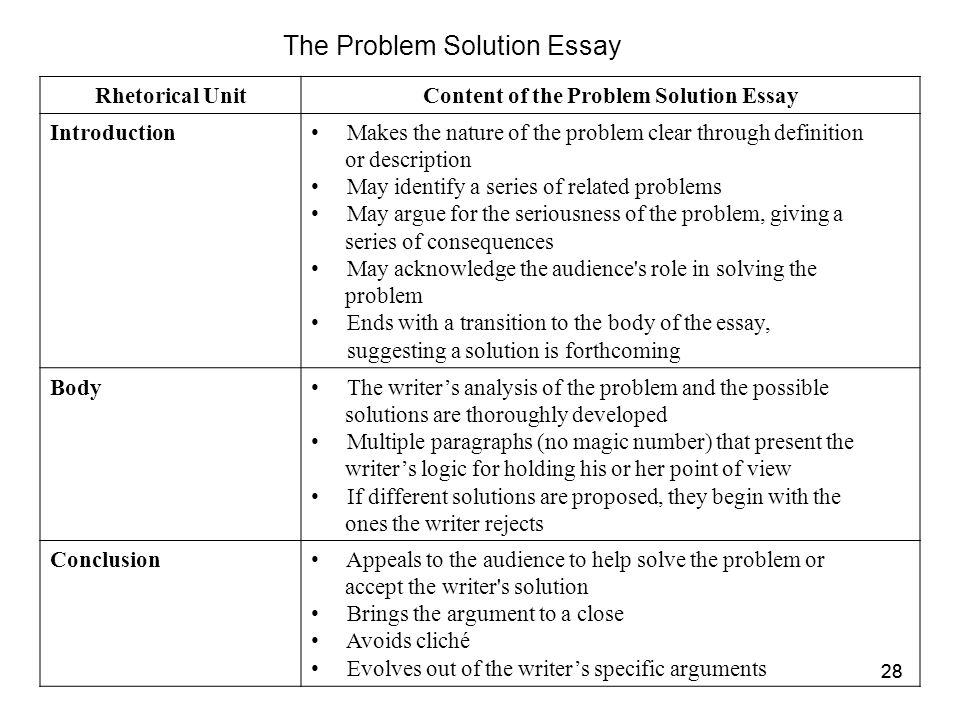Education Problem Solution Essay