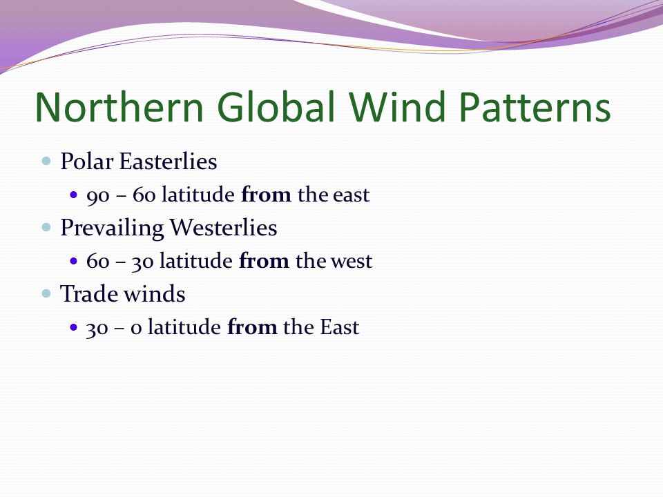Northern Global Wind Patterns
