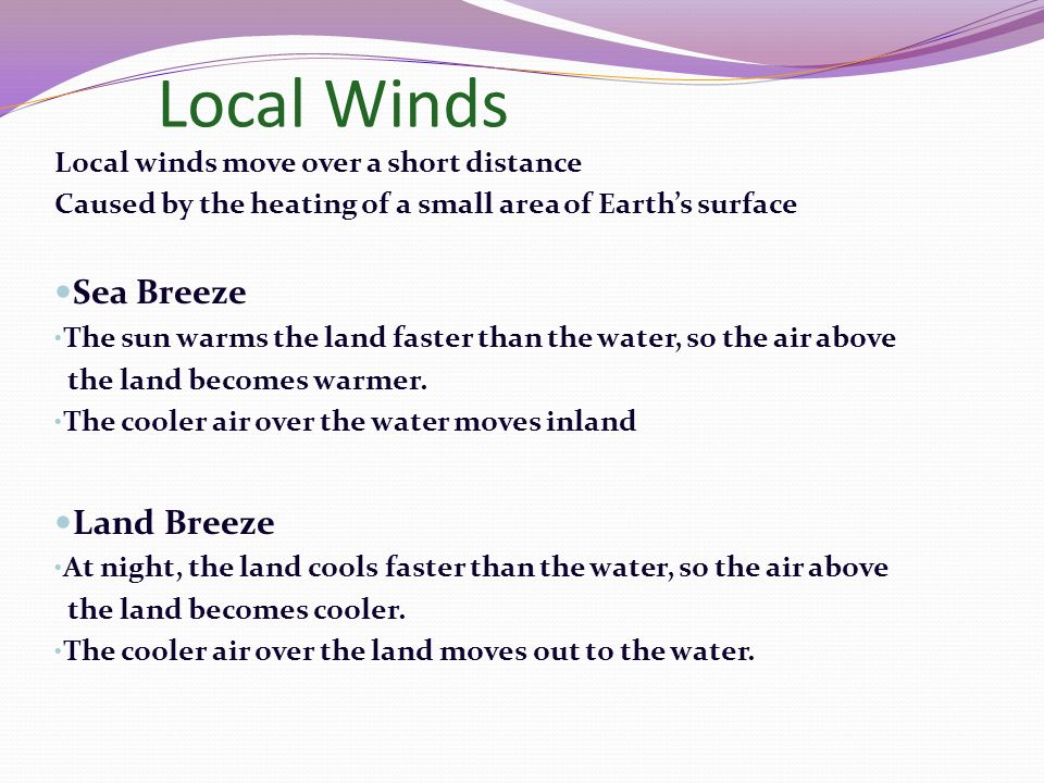 Local Winds Sea Breeze Land Breeze