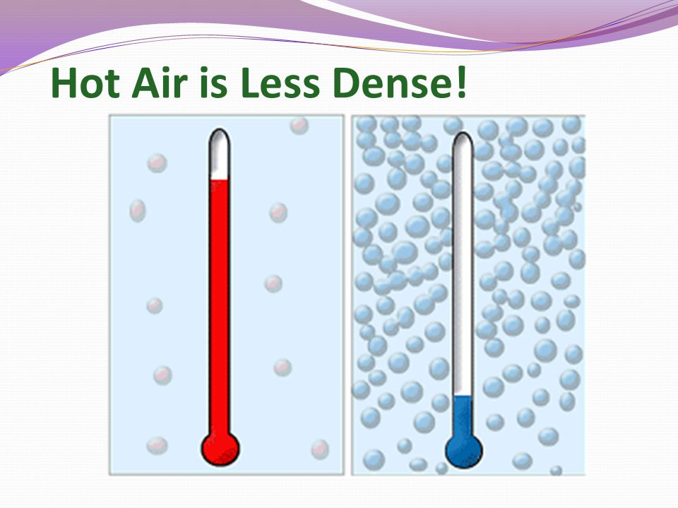Hot Air is Less Dense!