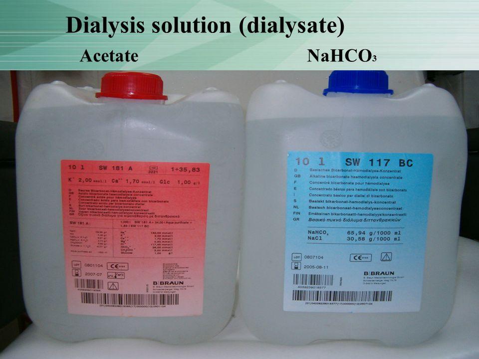 Hemodialysis Dialyzer Ppt Video Online Download