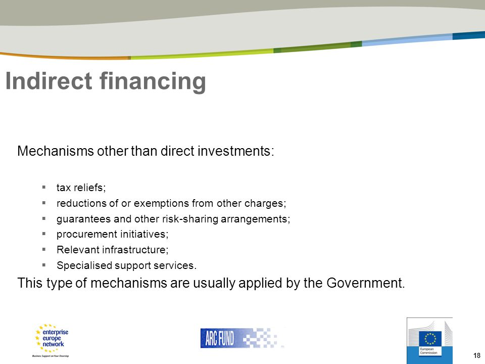 Indirect financing Mechanisms other than direct investments: