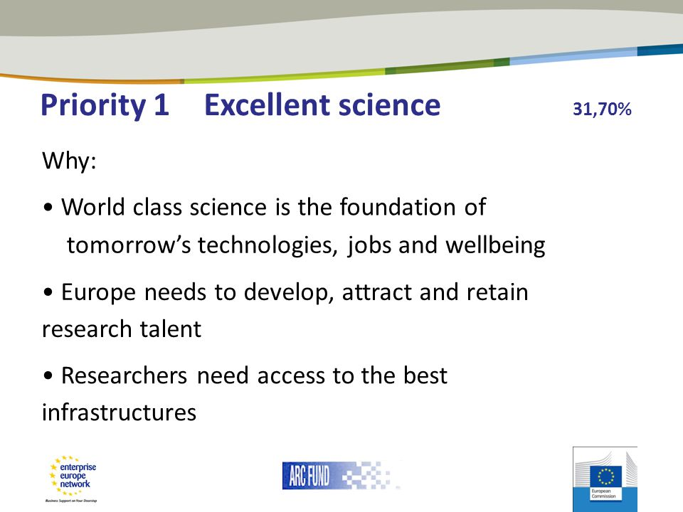 Priority 1 Excellent science 31,70% Why: