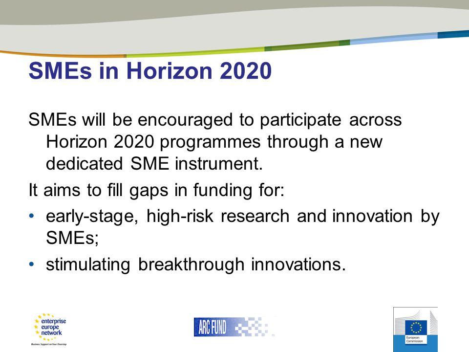 SMEs in Horizon 2020 SMEs will be encouraged to participate across Horizon 2020 programmes through a new dedicated SME instrument.