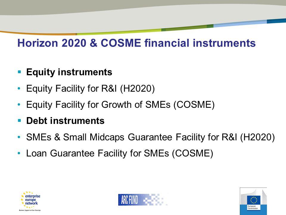 Horizon 2020 & COSME financial instruments