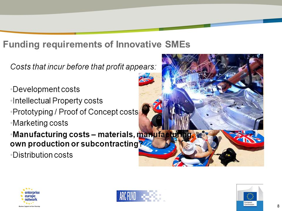 Funding requirements of Innovative SMEs