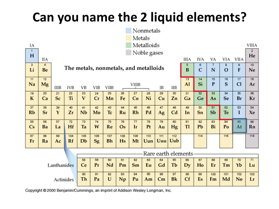 For test 6 the periodic table ppt download reading the periodic table classification urtaz Images
