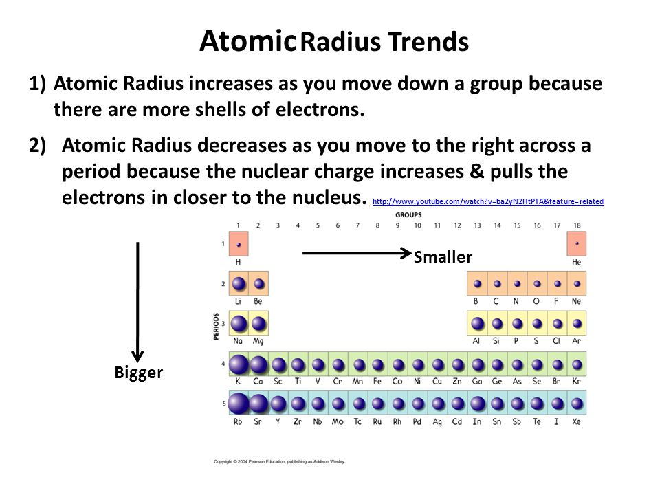 For test 6 the periodic table ppt download atomic radius trends atomic radius increases as you move down a group because there are more urtaz Gallery