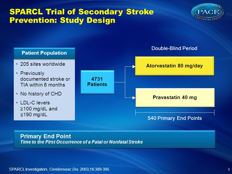 SPARCL Trial of Secondary Stroke Prevention: Study Design