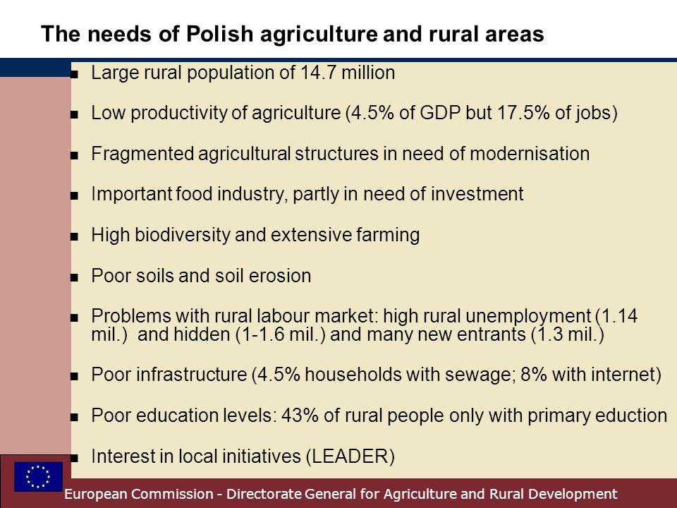 The needs of Polish agriculture and rural areas