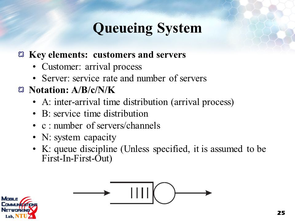 Queueing System Key elements: customers and servers