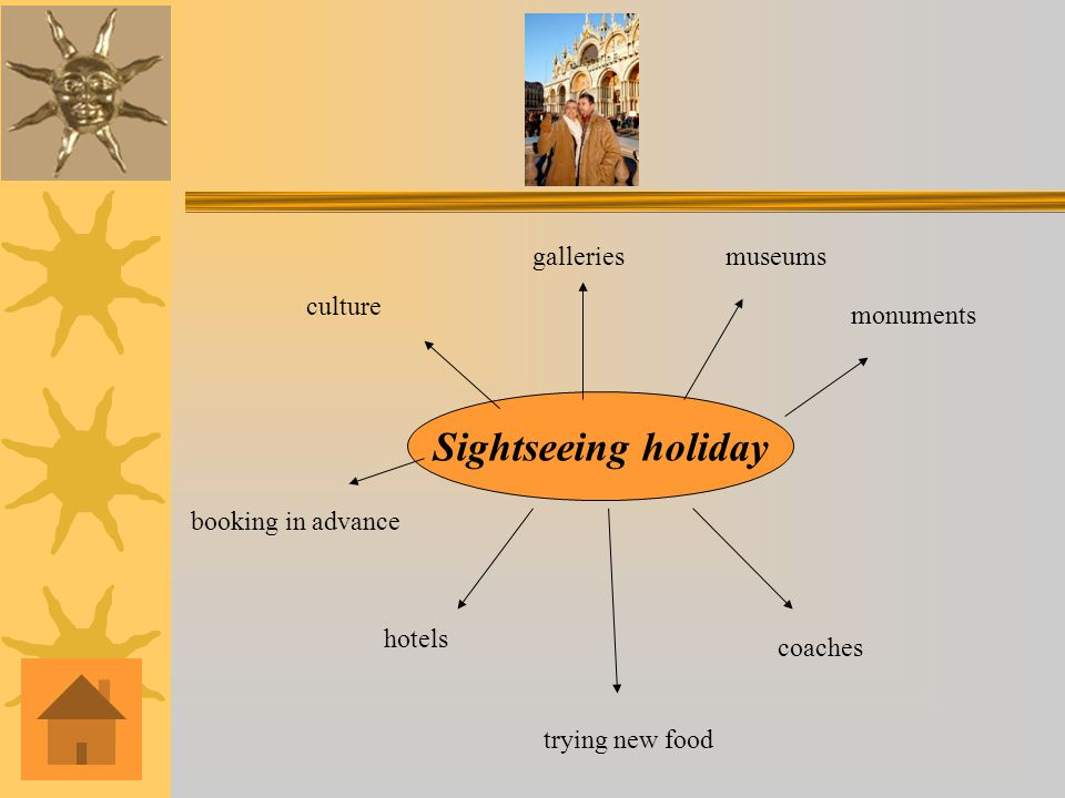Holidays Types Of Holidays Pictures Vocabulary Ибрагимова