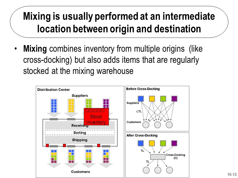 Mixing is usually performed at an intermediate location between origin and destination