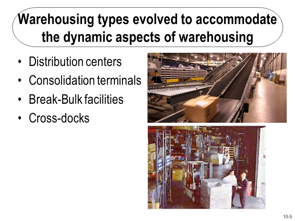 Warehousing types evolved to accommodate the dynamic aspects of warehousing