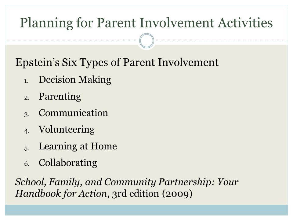 Planning for Parent Involvement Activities