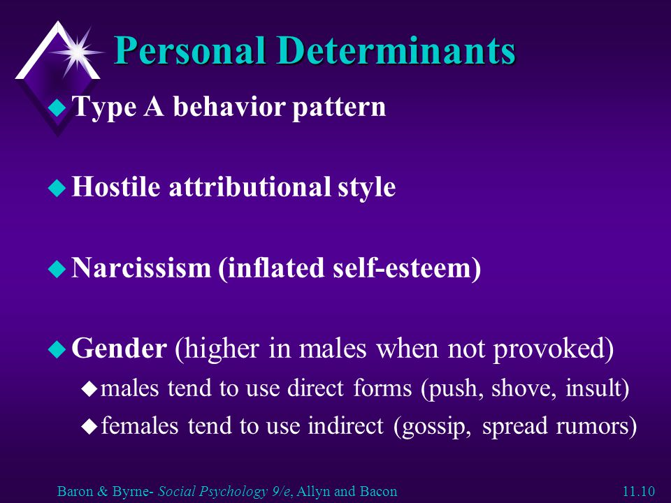 the determinants of self esteem Social class and self-esteem among adolescents in hong kong,  determinants will help us to impr ove the methods of  self-esteem was largely affected by one.