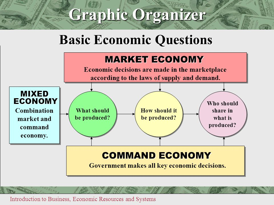 overview of key economic questions and Economic systems overview by phds from stanford, harvard, berkeley economic systems overview in a nutshell and why you should care different people will have different answers, but that's the key question in shaping the world's different economic systems.